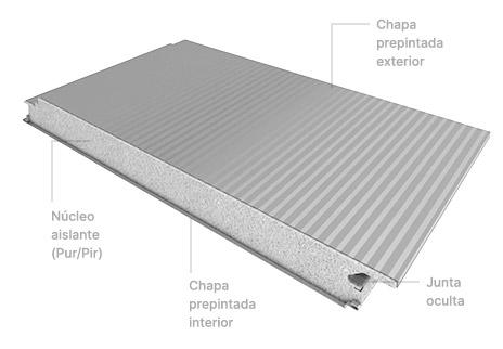 Wall Panel Fijación Oculta (PUR/PIR)