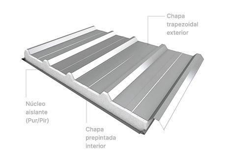Panel T100 (PUR/PIR)